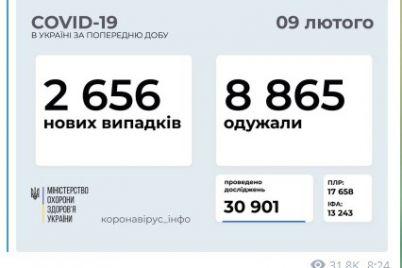 v-ukraine-obnaruzhili-bolshe-dvuh-tysyach-novyh-sluchaev-koronavirusa.jpg