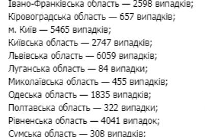 v-ukraine-prodolzhaet-rasti-kolichestvo-bolnyh-koronavirusom.png