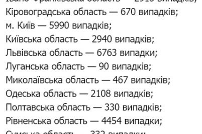 v-ukraine-rastet-kolichestvo-bolnyh-koronavirusom-statistika-na-10-iyulya.png