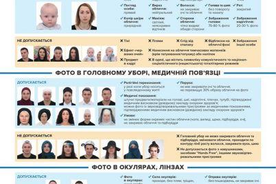 v-ukraine-razreshili-fotografirovatsya-na-pasport-v-golovnyh-uborah.jpg