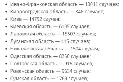 v-ukraine-rekordnoe-kolichestvo-chelovek-zarazilis-covid-19-statistika-na-5-sentyabrya.png