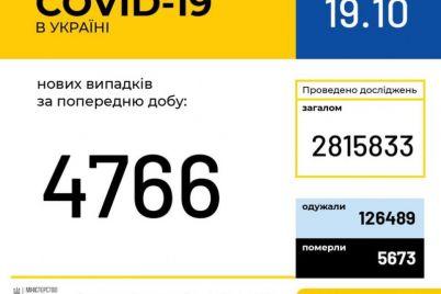 v-ukraine-umer-vosmiletnij-malchik-bolnoj-covid-19.jpg