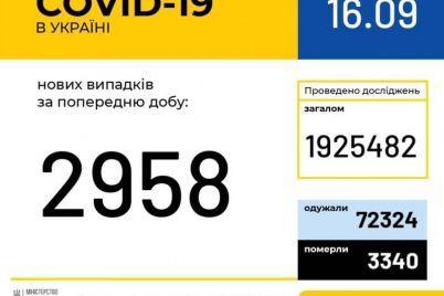 v-ukraine-umerlo-rekordnoe-kolichestvo-bolnyh-covid-19-statistika-na-16-sentyabrya.jpg
