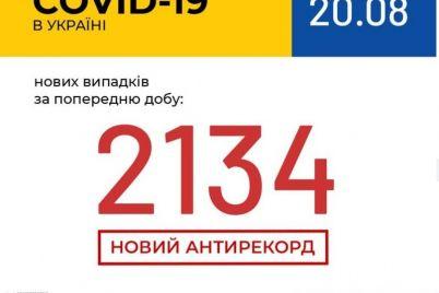 v-ukraine-umerlo-rekordnoe-kolichestvo-bolnyh-koronavirusom.jpg
