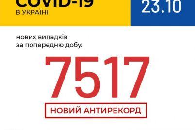 v-ukraine-ustanovlen-novyj-rekord-po-zabolevaemosti-covid-19.jpg