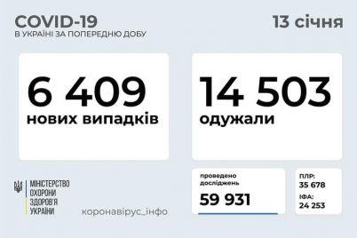v-ukraine-uvelichilos-kolichestvo-bolnyh-covid-19-statistika-na-13-yanvarya.jpg