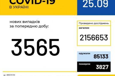 v-ukraine-uvelichilos-kolichestvo-tyazhelo-bolnyh-covid-19.jpg