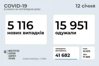 v-ukraine-uvelichivaetsya-kolichestvo-novyh-sluchaev-koronavirusa.jpg