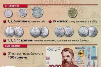 v-ukraine-v-oktyabre-proizojdut-izmeneniya-v-denezhnom-oborote-foto.jpg
