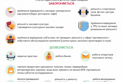 v-ukraine-vveli-karantin-vyhodnogo-dnya-infografika.png
