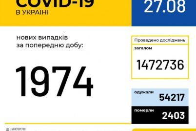 v-ukraine-za-stuki-umerlo-rekordnoe-kolichestvo-bolnyh-koronavirusom.jpg