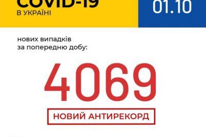 v-ukraine-za-sutki-covid-19-zaboleli-bolee-chetyreh-tysyach-chelovek.jpg