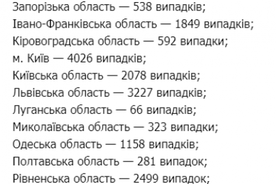 v-ukraine-zafiksirovali-novyj-antirekord-zabolevaemosti-covid-19.png