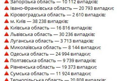 v-ukraine-zaregistrirovali-7-959-novyh-sluchaev-koronavirusa.jpg