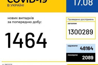 v-ukrainskih-bolniczah-kolichestvo-bolnyh-koronavirusom-uvelichilos-pochti-v-tri-raza.jpg