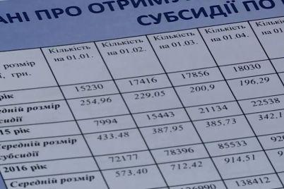 v-zaporizhzhi-pidsumuvali-rezultati-roboti-u-soczialnij-sferi-za-2019-rik.jpg