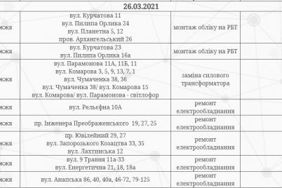 v-zaporizhzhi-vidklyuchat-elektroenergiyu-u-dekilkoh-rajonah.png