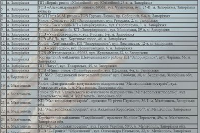 v-zaporizkij-oblasti-bilshe-soroka-prodovolchih-rinkiv-vidnovili-robotu-spisok.jpg