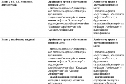 v-zaporozhe-deputaty-uvideli-korrupczionnuyu-shemu-na-tendere-ot-eluad.png