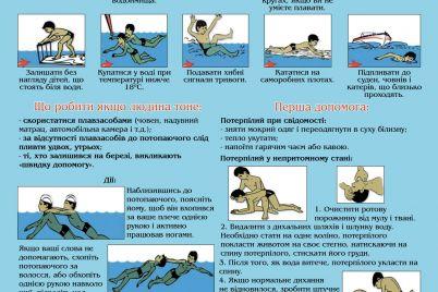 v-zaporozhe-i-oblasti-ozhidaetsya-anomalnaya-zhara-grozy-i-shkvaly-foto.jpg