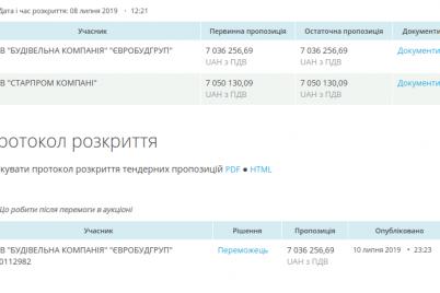 v-zaporozhe-iz-za-avarijnoj-livnevki-prosela-doroga-i-nachal-razrushatsya-dom-remont-oczenili-v-7-millionov.png
