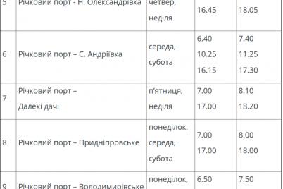 v-zaporozhe-k-dachnym-uchastkam-nachinayut-kursirovat-avtobusy-grafik.png