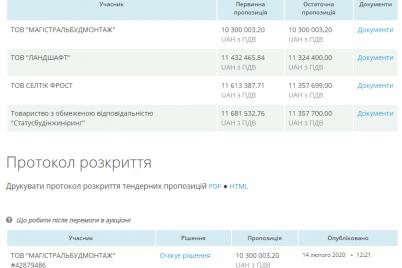 v-zaporozhe-na-blagoustrojstvo-uliczy-yakova-noviczkogo-potratyat-bolee-10-millionov-griven.png