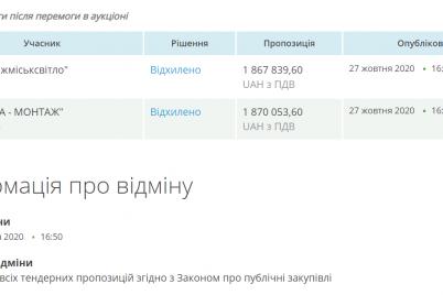 v-zaporozhe-na-montazh-i-demontazh-novogodnih-girlyand-i-pokupku-ukrashenij-potratyat-18-milliona-griven.png