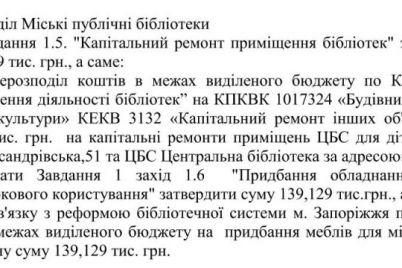 v-zaporozhe-na-obuekty-kultury-vydelyat-eshhe-16-milliona-na-chto-potratyat-sredstva.jpg