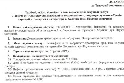 v-zaporozhe-na-ostrove-horticza-za-460-tysyach-griven-uporyadochat-obuekty-adresaczii.png