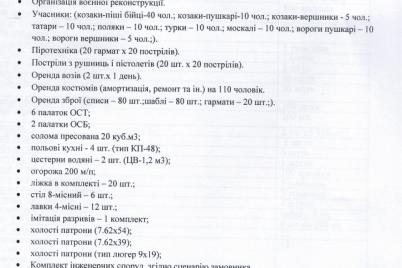 v-zaporozhe-na-prazdnovanie-dnya-goroda-s-yarmarkoj-i-provedeniem-voennoj-rekonstrukczii-vydelyat-pochti-4-milliona-griven.png