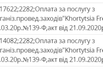 v-zaporozhe-na-provedenie-muzykalnogo-festivalya-khortytsia-freedom-iz-byudzheta-potratili-25-milliona-griven.png