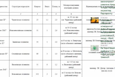 v-zaporozhe-ne-budut-vysazhivat-derevya-v-ramkah-vseukrainskoj-akczii.png
