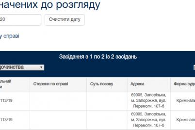 v-zaporozhe-ne-smogli-izbrat-meru-presecheniya-zaderzhannomu-uchastniku-opg-sud-obestochili.png