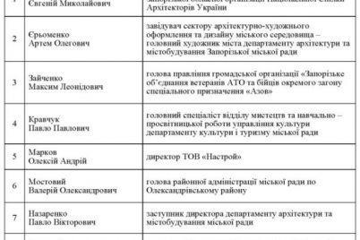 v-zaporozhe-obuyavili-konkurs-na-luchshij-proekt-pamyatnika-zashhitnikam-pobeditel-poluchit-100-tysyach-griven.jpg