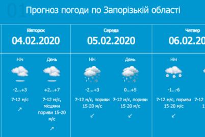 v-zaporozhe-ozhidayut-mokryj-sneg-i-meteli.png