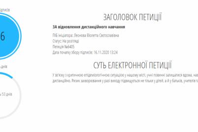 v-zaporozhe-peticziya-za-vozobnovlenie-distanczionnogo-obucheniya-nabrala-pochti-tysyachu-golosov.png