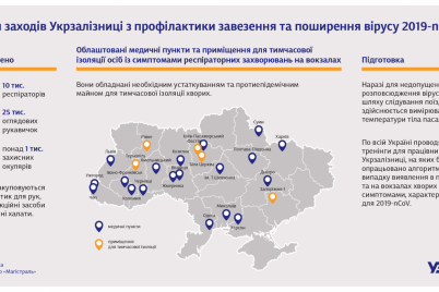 v-zaporozhe-podgotovili-pomeshheniya-dlya-izolyaczii-lyudej-s-podozreniem-na-koronavirus.png