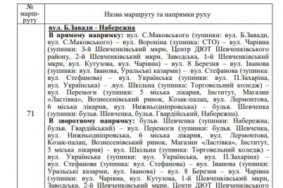 v-zaporozhe-poyavitsya-novyj-avtobusnyj-marshrut-on-soedinit-shevchenkovskij-rajon-i-naberezhnuyu.png