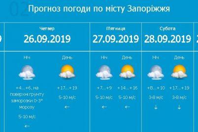 v-zaporozhe-prognoziruyut-nochnye-zamorozki.jpg