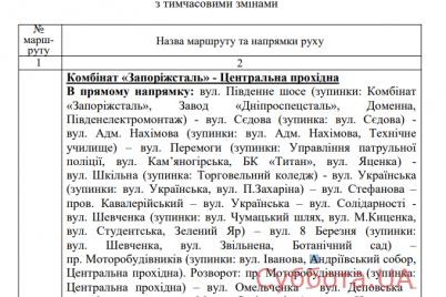 v-zaporozhe-proizojdut-vremennye-izmeneniya-v-rabote-obshhestvennogo-transporta-shema-dvizheniya-marshrutov-foto.png