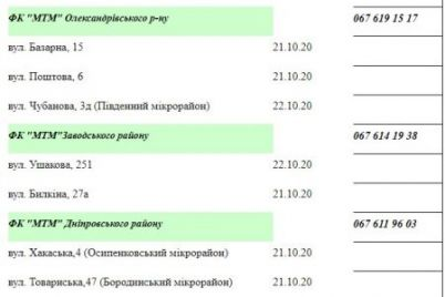 v-zaporozhe-provedut-probnyj-pusk-otopleniya-grafik.jpg
