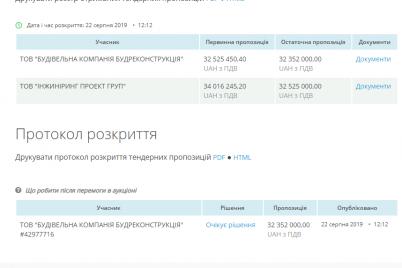 v-zaporozhe-razygrali-32-milliona-griven-na-rekonstrukcziyu-ploshhadi-zaporozhskoj-mezhdu-druzhestvennymi-firmami.png