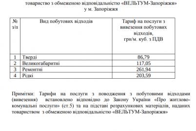 v-zaporozhe-s-novogo-goda-podorozhaet-vyvoz-musora-tarify.png