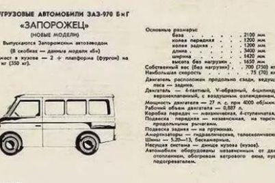 v-zaporozhe-sobrali-odin-iz-pervyh-v-mire-minivenov-kak-on-vyglyadel.jpg