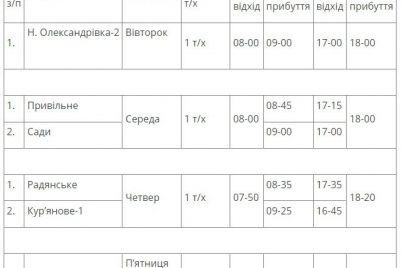 v-zaporozhe-startuet-rechnaya-navigacziya-k-dacham-raspisanie.jpg