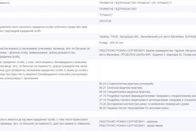 v-zaporozhe-stroyat-podzemnyj-tualet-s-nadstrojkoj-ploshhadyu-v-pochti-3-tysyachi-kvadratov-fotoreportazh.png