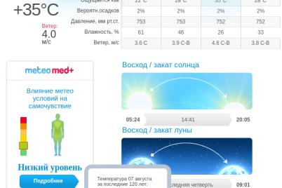 v-zaporozhe-ustanovlen-novyj-temperaturnyj-rekord-dnya.png