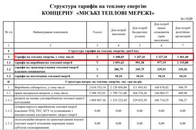 v-zaporozhe-uvelichitsya-tarif-na-otoplenie-i-goryachuyu-vodu-skolko-pridetsya-platit.png