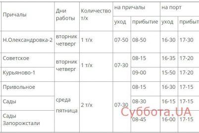 v-zaporozhe-v-dvizhenii-prigorodnyh-katerov-proizoshli-nekotorye-izmeneniya-foto.jpg